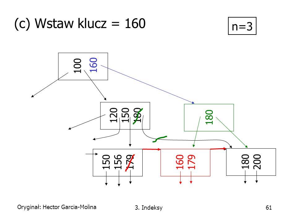 (c) Wstaw klucz = 160 n=3. 100. 160. 120. 150. 180. 180. 150. 156. 179. 180. 200. 160. 179.