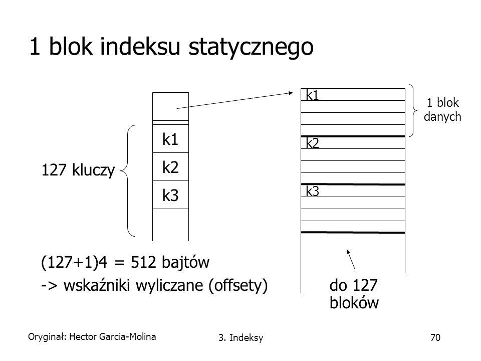 1 blok indeksu statycznego