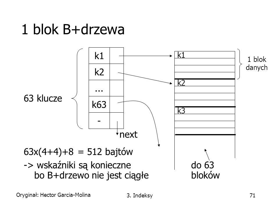 1 blok B+drzewa k1 k2 63 klucze ... k63 63x(4+4)+8 = 512 bajtów