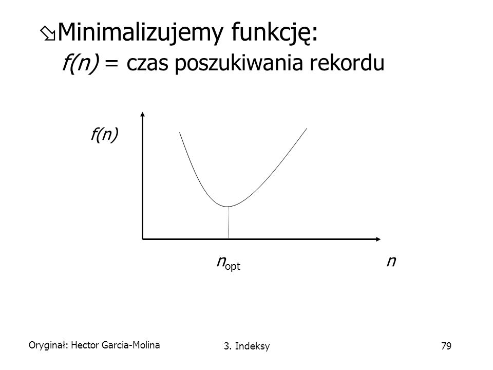 Minimalizujemy funkcję: f(n) = czas poszukiwania rekordu