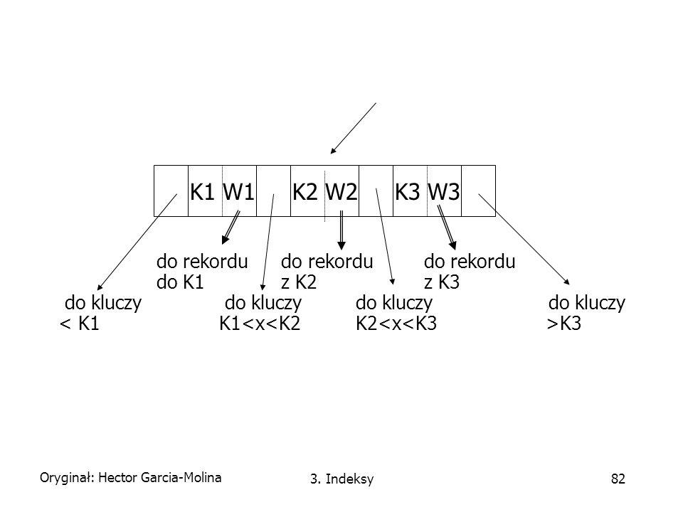 K1 W1 K2 W2 K3 W3 do rekordu do rekordu do rekordu do K1 z K2 z K3