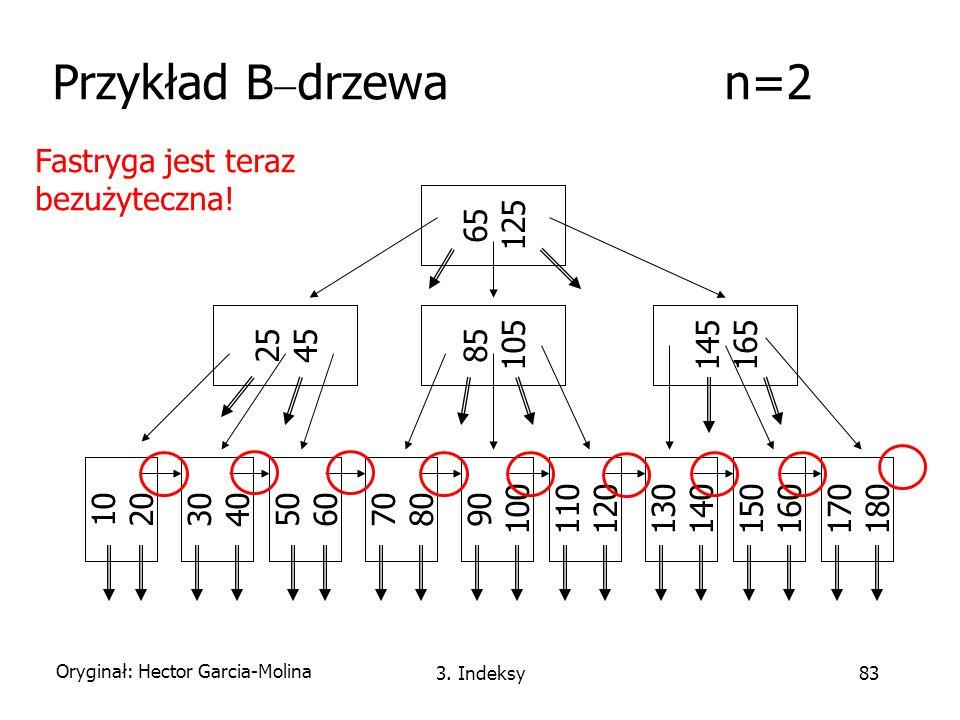 Przykład Bdrzewa n=2 Fastryga jest teraz bezużyteczna! 65 125 25 45