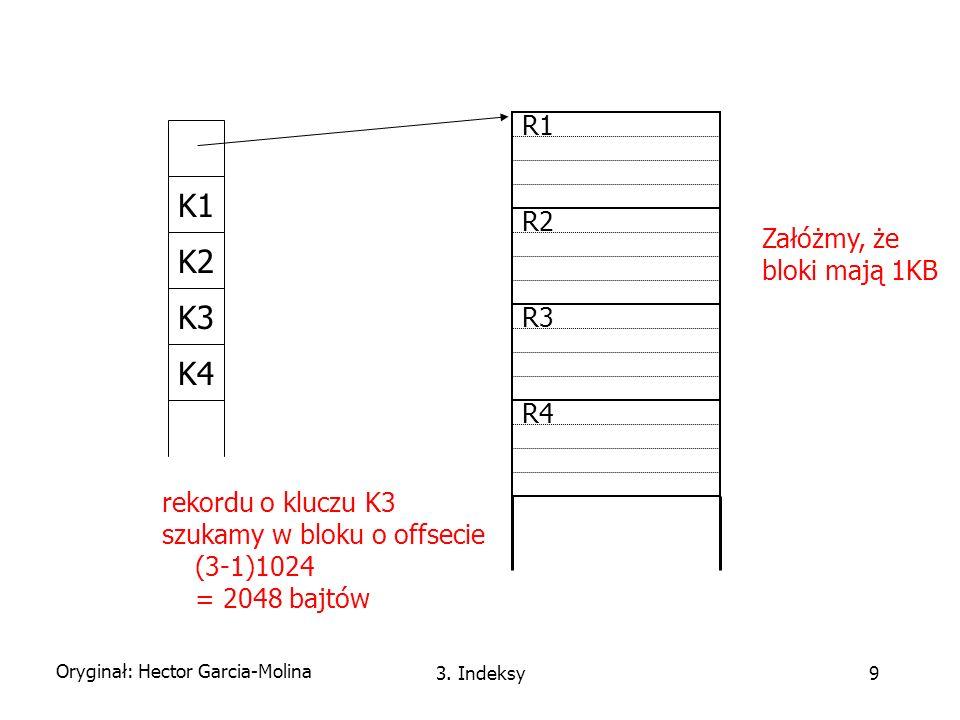 K1 K2 K3 K4 R1 R2 Załóżmy, że bloki mają 1KB R3 R4 rekordu o kluczu K3