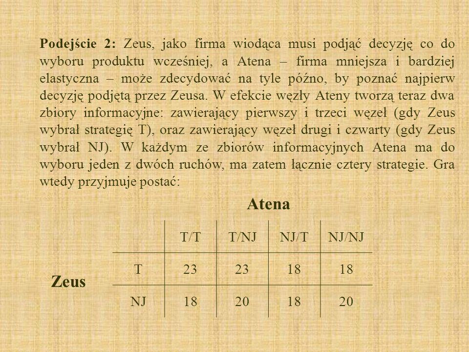 Podejście 2: Zeus, jako firma wiodąca musi podjąć decyzję co do wyboru produktu wcześniej, a Atena – firma mniejsza i bardziej elastyczna – może zdecydować na tyle późno, by poznać najpierw decyzję podjętą przez Zeusa. W efekcie węzły Ateny tworzą teraz dwa zbiory informacyjne: zawierający pierwszy i trzeci węzeł (gdy Zeus wybrał strategię T), oraz zawierający węzeł drugi i czwarty (gdy Zeus wybrał NJ). W każdym ze zbiorów informacyjnych Atena ma do wyboru jeden z dwóch ruchów, ma zatem łącznie cztery strategie. Gra wtedy przyjmuje postać: