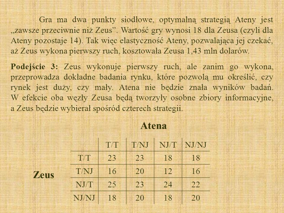 """Gra ma dwa punkty siodłowe, optymalną strategią Ateny jest """"zawsze przeciwnie niż Zeus . Wartość gry wynosi 18 dla Zeusa (czyli dla Ateny pozostaje 14). Tak więc elastyczność Ateny, pozwalająca jej czekać, aż Zeus wykona pierwszy ruch, kosztowała Zeusa 1,43 mln dolarów."""