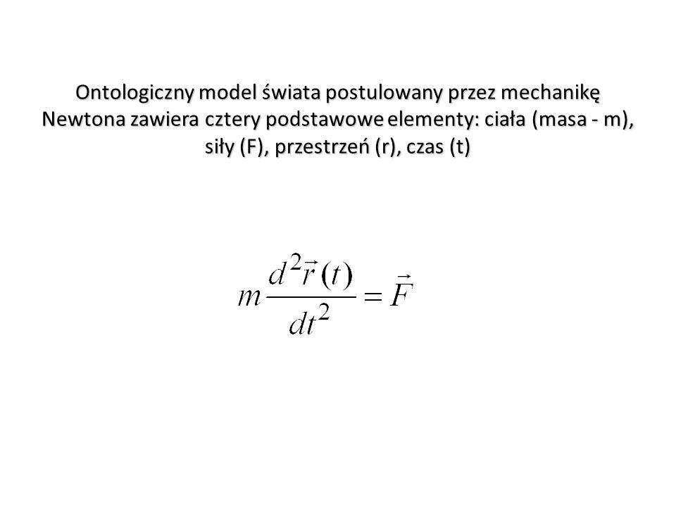 Ontologiczny model świata postulowany przez mechanikę Newtona zawiera cztery podstawowe elementy: ciała (masa - m), siły (F), przestrzeń (r), czas (t)