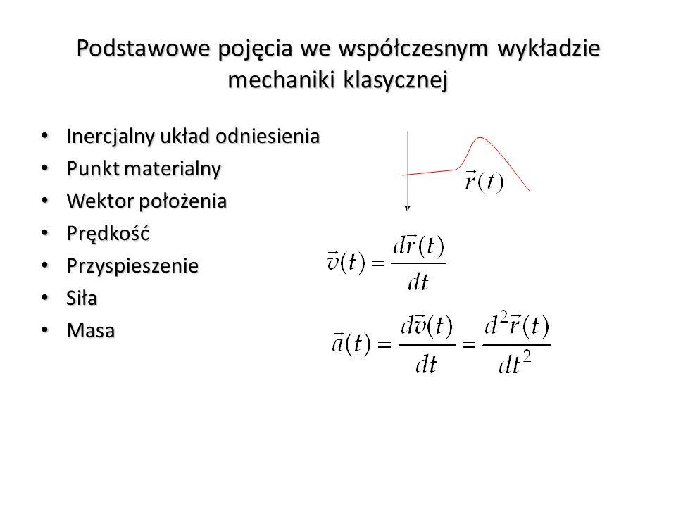 Podstawowe pojęcia we współczesnym wykładzie mechaniki klasycznej