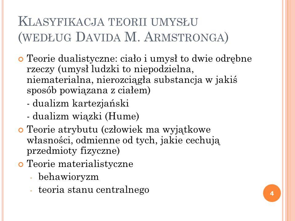 Klasyfikacja teorii umysłu (według Davida M. Armstronga)