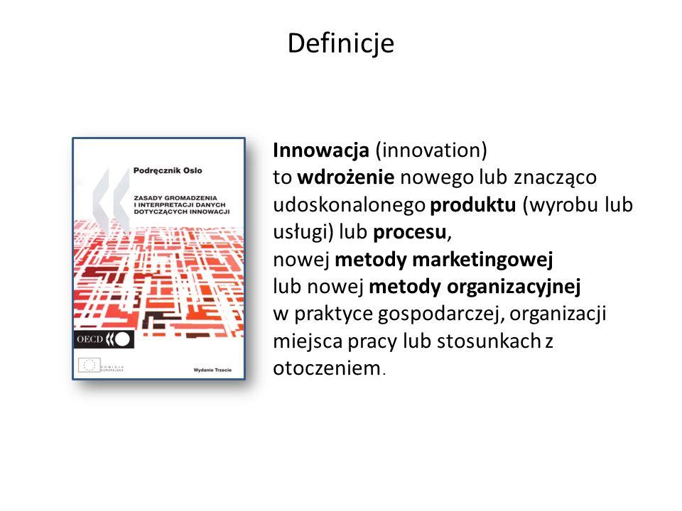 Definicje Innowacja (innovation)