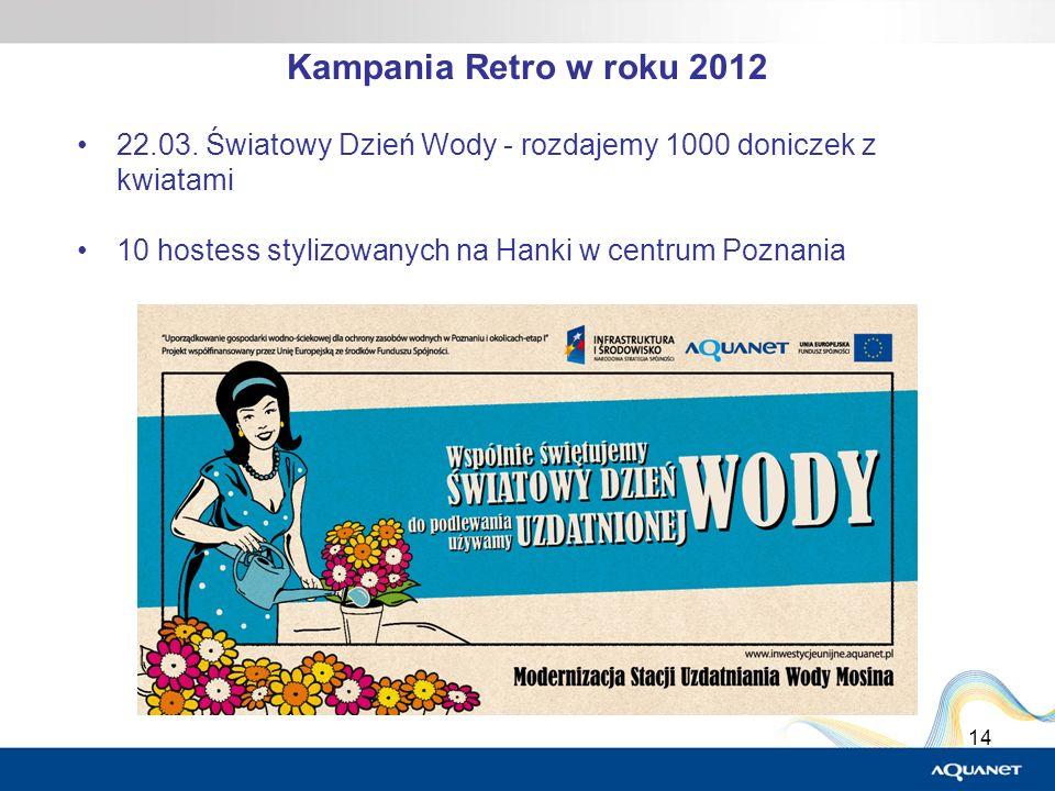 Kampania Retro w roku 2012 22.03. Światowy Dzień Wody - rozdajemy 1000 doniczek z kwiatami.