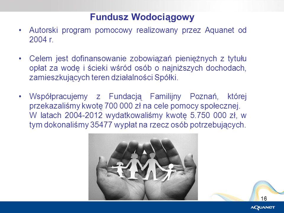 Fundusz Wodociągowy Autorski program pomocowy realizowany przez Aquanet od 2004 r.