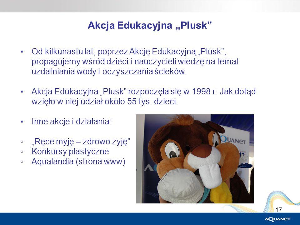 """Akcja Edukacyjna """"Plusk"""