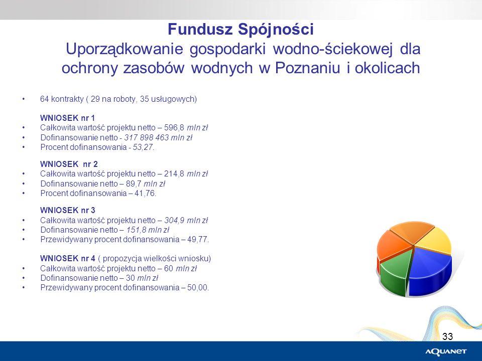 Fundusz Spójności Uporządkowanie gospodarki wodno-ściekowej dla ochrony zasobów wodnych w Poznaniu i okolicach