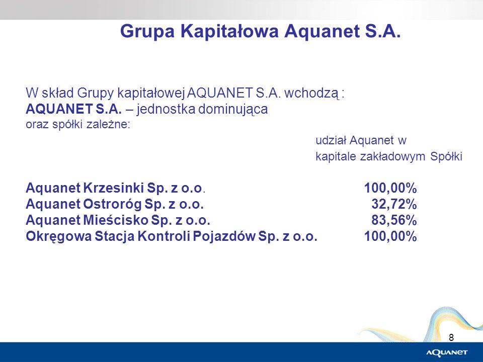Grupa Kapitałowa Aquanet S.A.