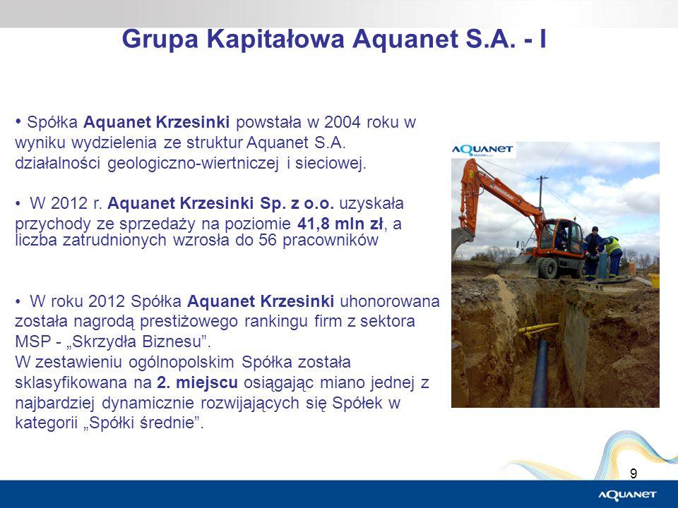 Grupa Kapitałowa Aquanet S.A. - I