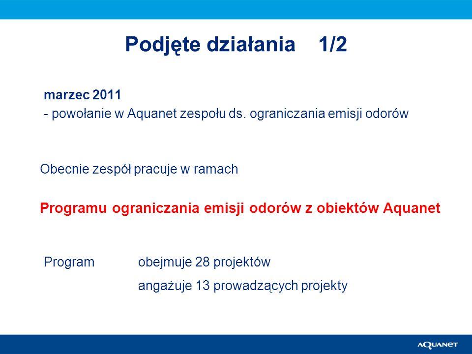 Podjęte działania 1/2 marzec 2011. - powołanie w Aquanet zespołu ds. ograniczania emisji odorów.