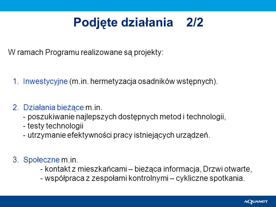 Podjęte działania 2/2 W ramach Programu realizowane są projekty: