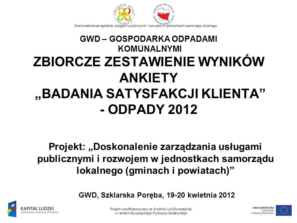 GWD, Szklarska Poręba, 19-20 kwietnia 2012