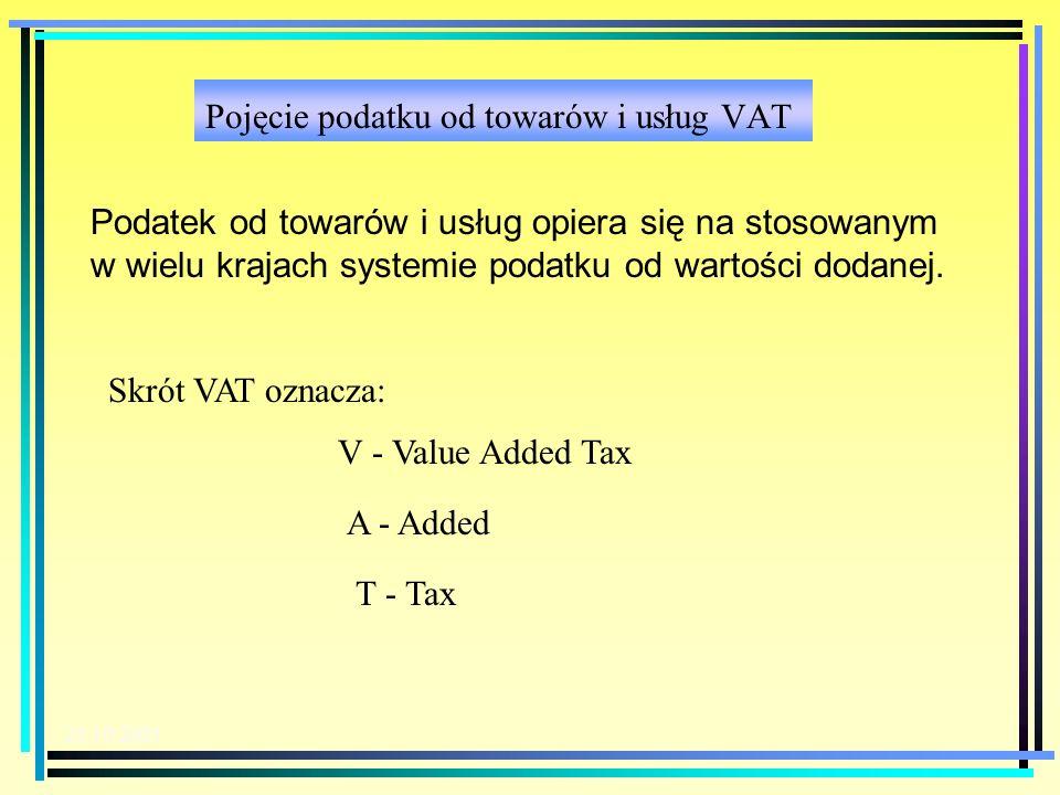 Pojęcie podatku od towarów i usług VAT