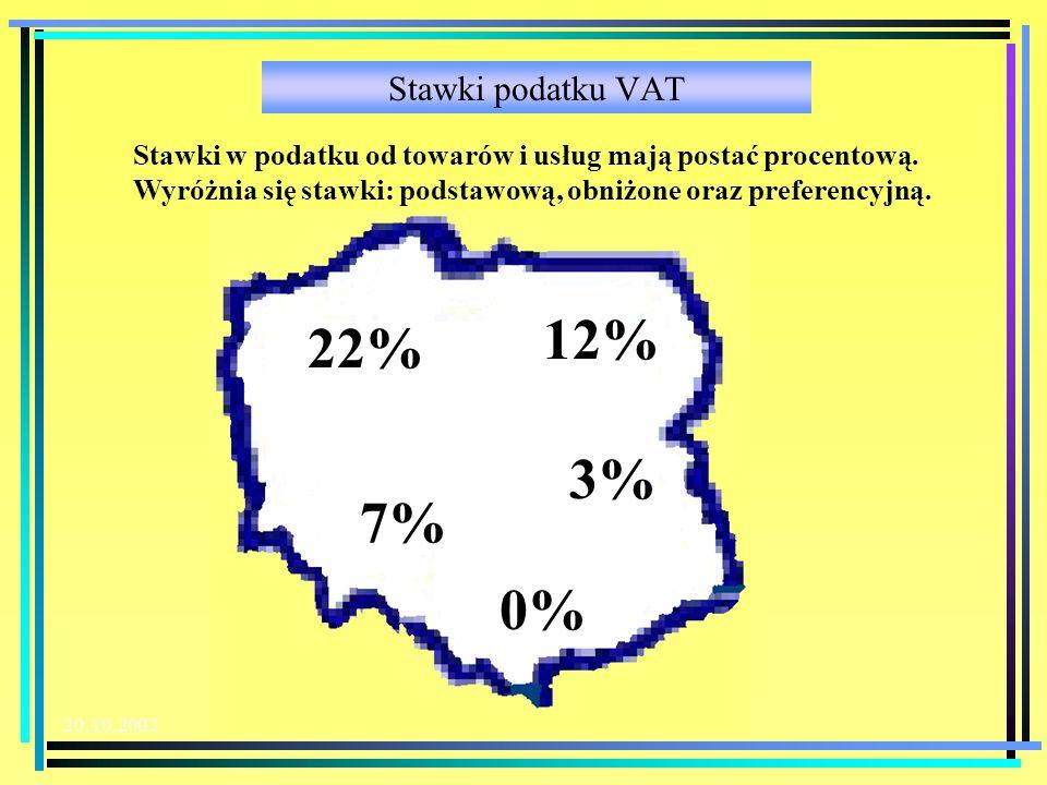 12% 22% 3% 7% 0% Stawki podatku VAT