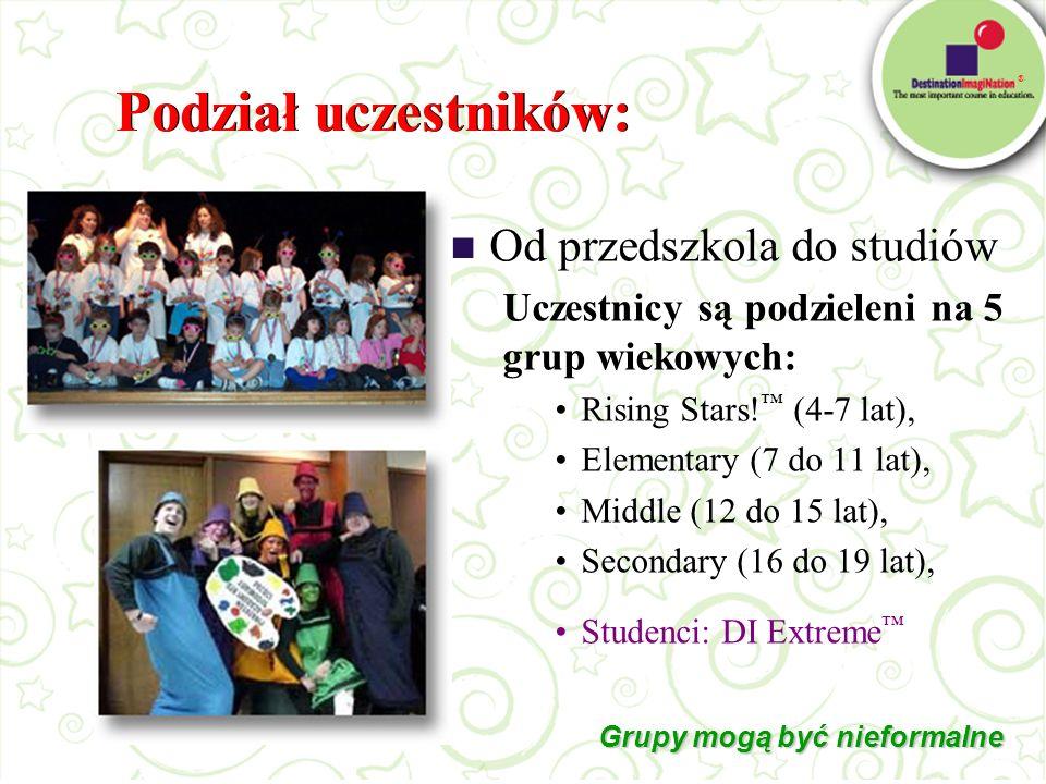 Podział uczestników: Od przedszkola do studiów