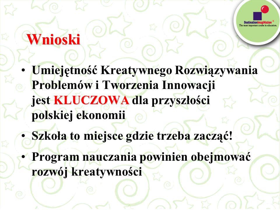 Wnioski Umiejętność Kreatywnego Rozwiązywania Problemów i Tworzenia Innowacji jest KLUCZOWA dla przyszłości polskiej ekonomii.