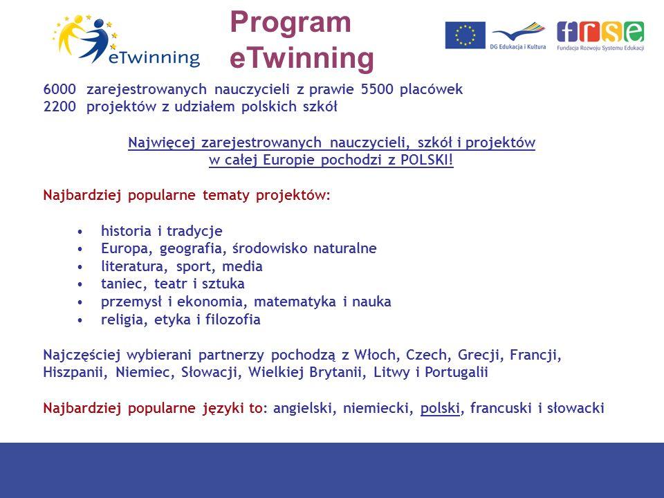 Program eTwinning. 6000 zarejestrowanych nauczycieli z prawie 5500 placówek. 2200 projektów z udziałem polskich szkół.