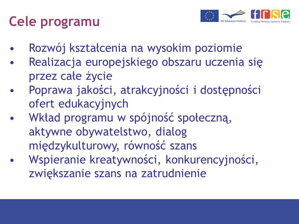 Cele programu Rozwój kształcenia na wysokim poziomie