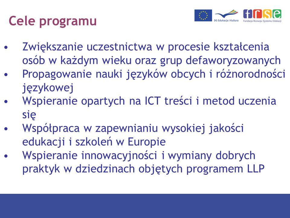 Cele programu Zwiększanie uczestnictwa w procesie kształcenia osób w każdym wieku oraz grup defaworyzowanych.
