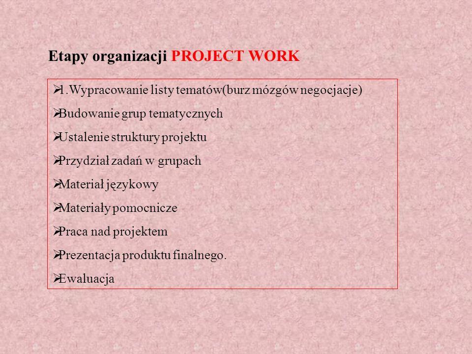 Etapy organizacji PROJECT WORK