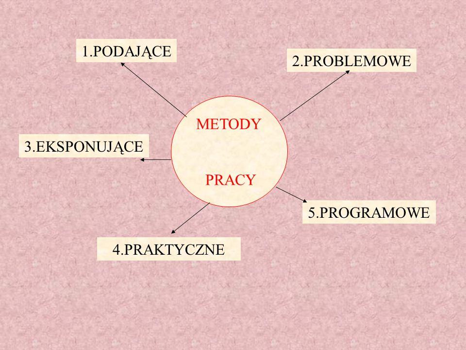 1.PODAJĄCE 2.PROBLEMOWE METODY PRACY 3.EKSPONUJĄCE 5.PROGRAMOWE 4.PRAKTYCZNE
