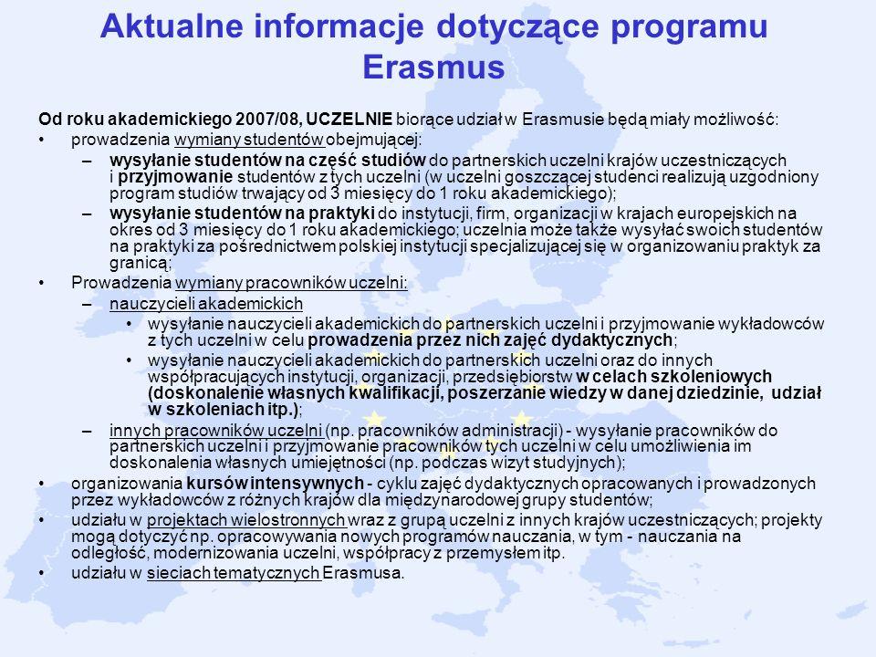 Aktualne informacje dotyczące programu Erasmus