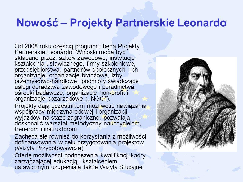 Nowość – Projekty Partnerskie Leonardo