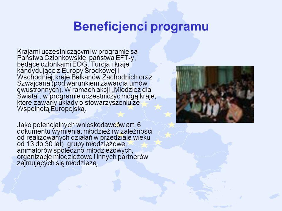 Beneficjenci programu