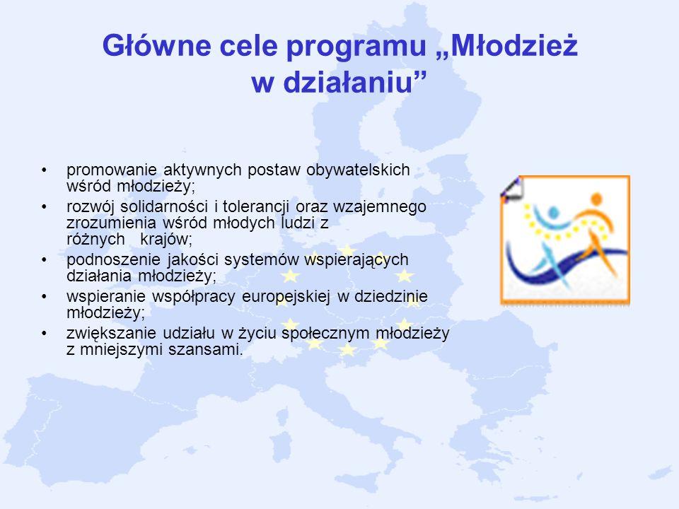 """Główne cele programu """"Młodzież w działaniu"""