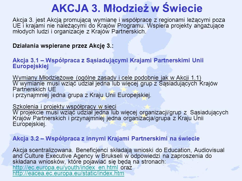AKCJA 3. Młodzież w Świecie