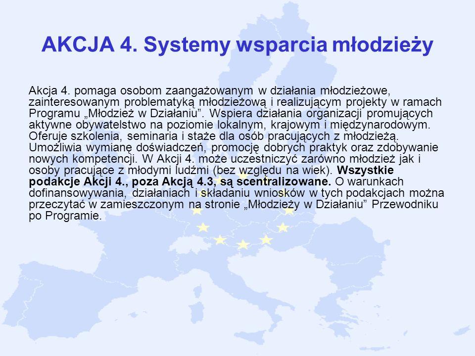 AKCJA 4. Systemy wsparcia młodzieży