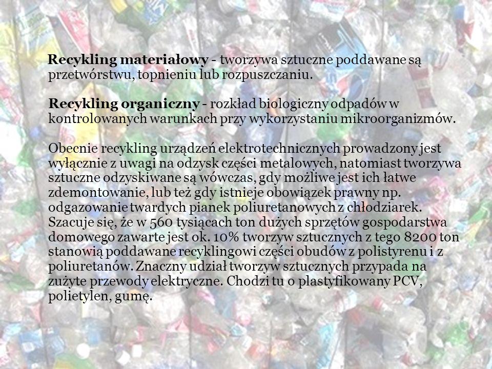Recykling materiałowy - tworzywa sztuczne poddawane są przetwórstwu, topnieniu lub rozpuszczaniu.