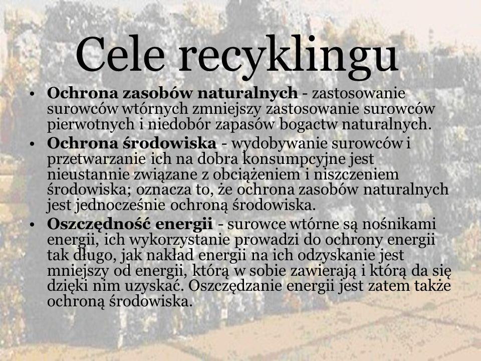 Cele recyklingu