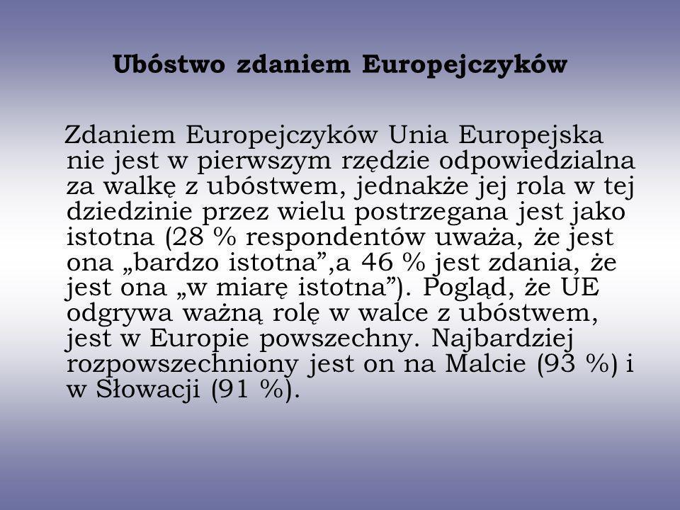 Ubóstwo zdaniem Europejczyków