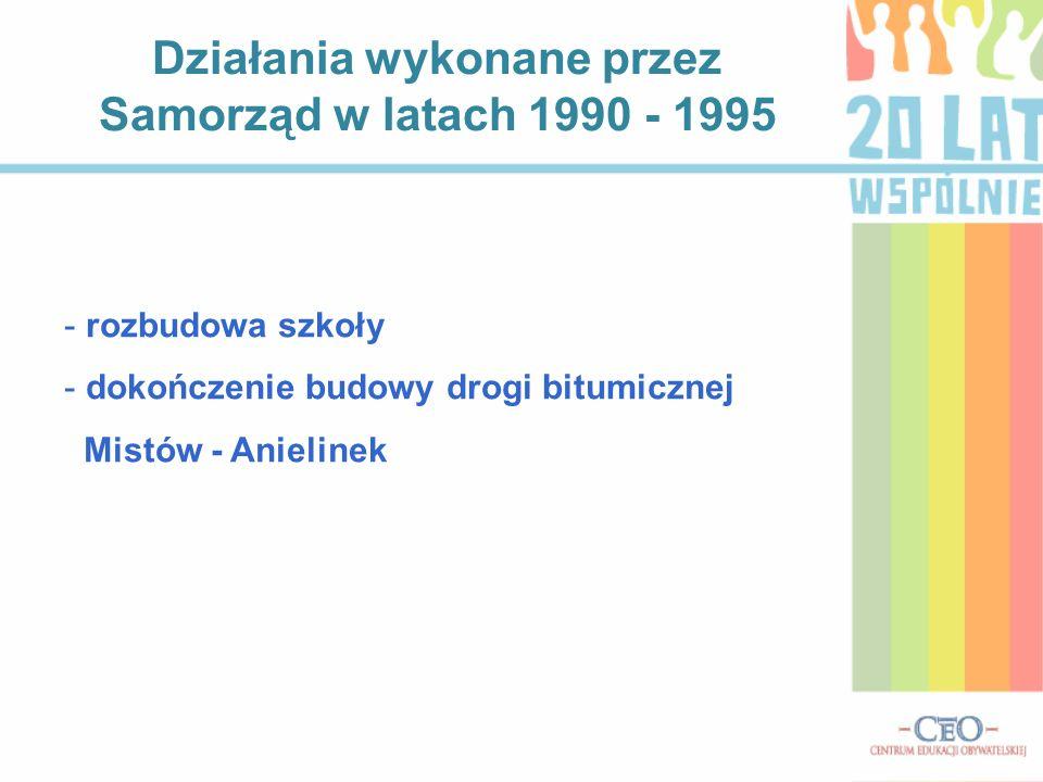 Działania wykonane przez Samorząd w latach 1990 - 1995