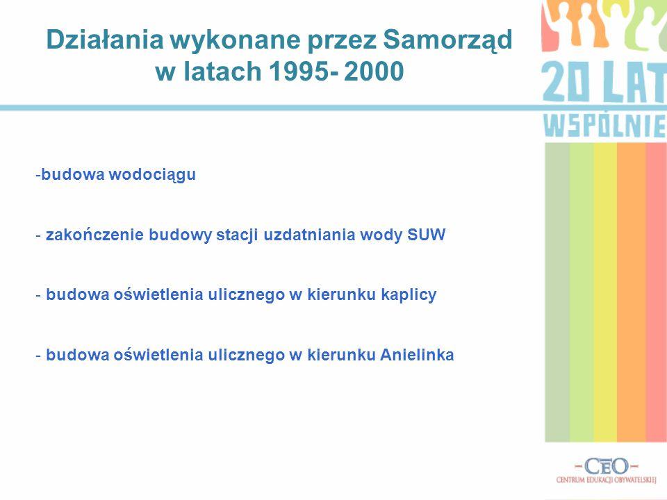 Działania wykonane przez Samorząd w latach 1995- 2000