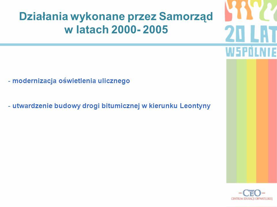 Działania wykonane przez Samorząd w latach 2000- 2005