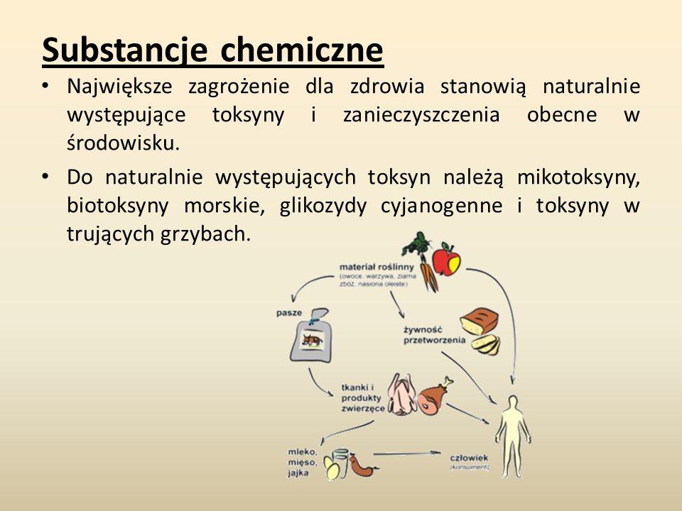 Substancje chemiczne Największe zagrożenie dla zdrowia stanowią naturalnie występujące toksyny i zanieczyszczenia obecne w środowisku.