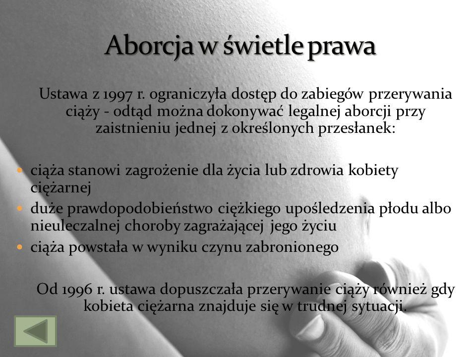 Aborcja w świetle prawa