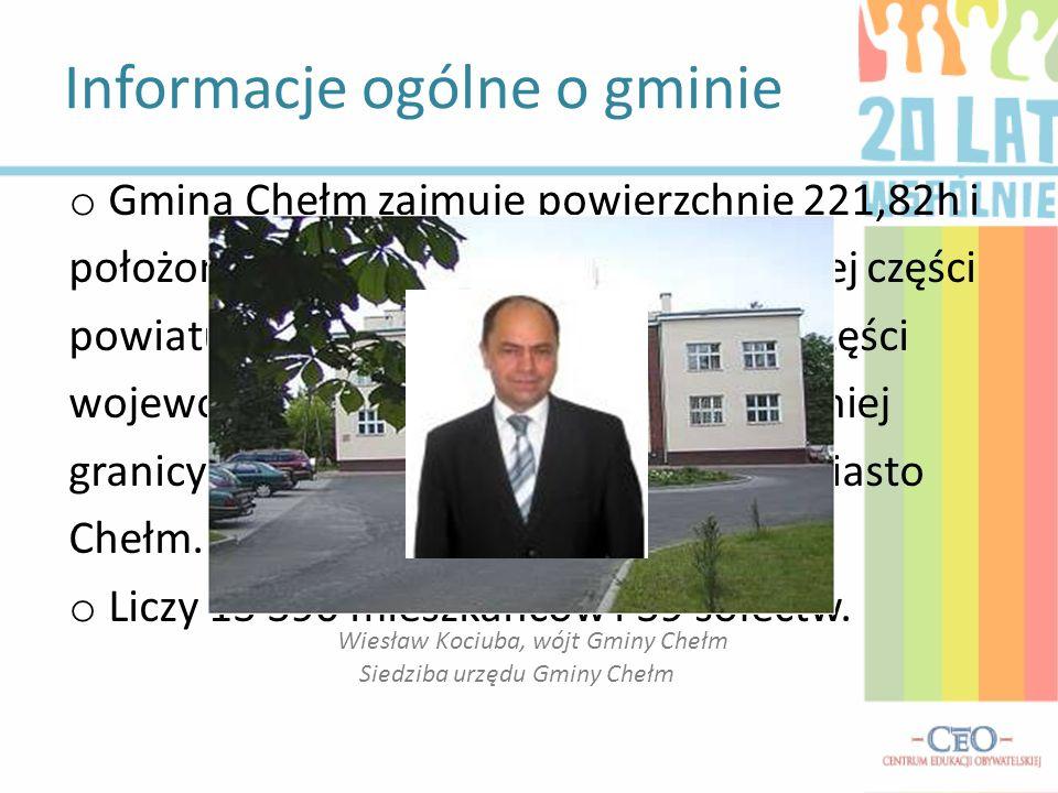 Informacje ogólne o gminie