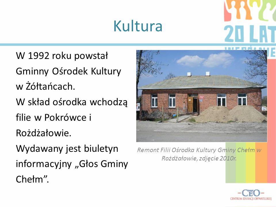 Remont Filii Ośrodka Kultury Gminy Chełm w Rożdżałowie, zdjęcie 2010r.