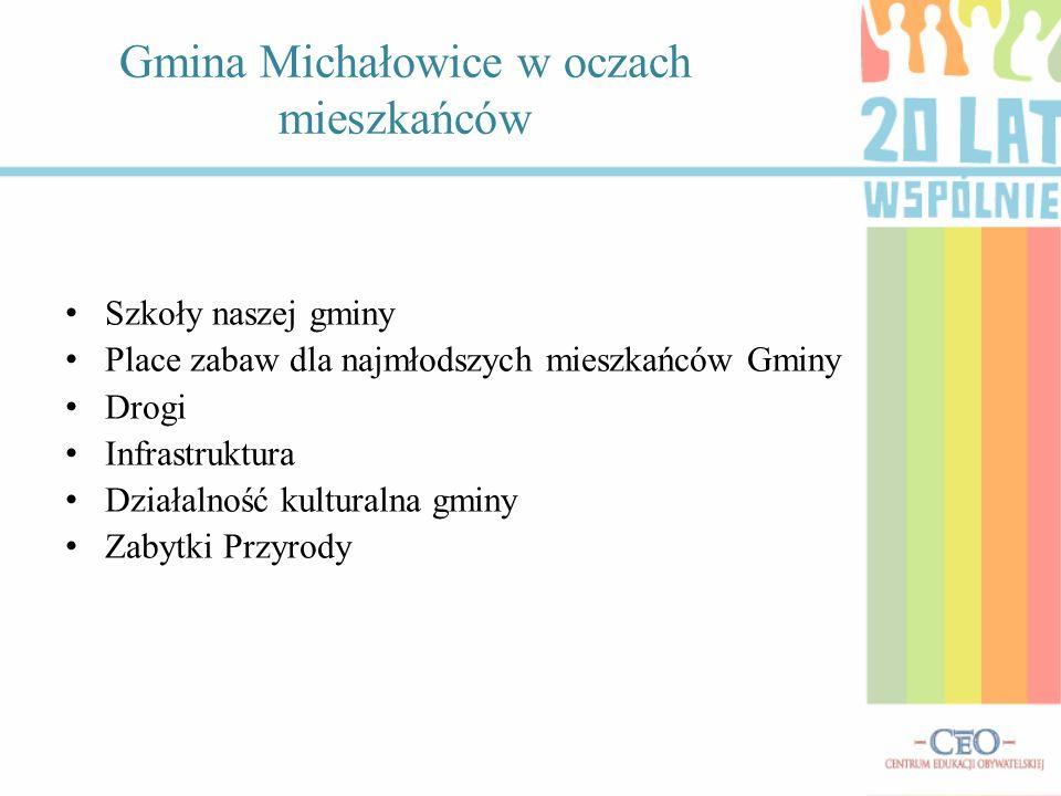 Gmina Michałowice w oczach mieszkańców