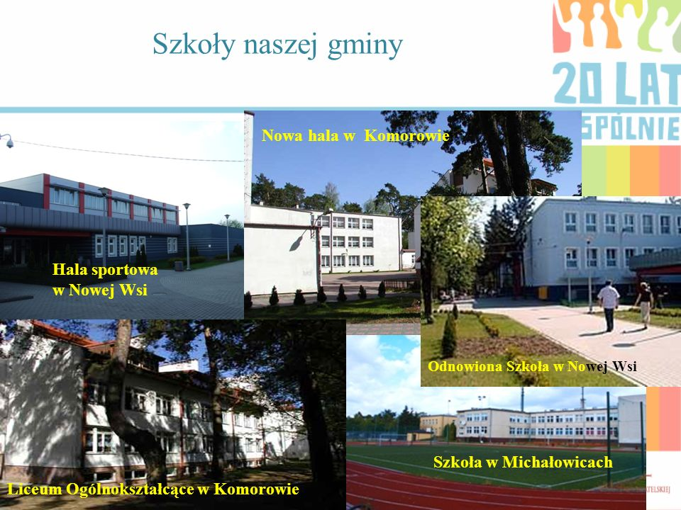 Szkoły naszej gminy Nowa hala w Komorowie Hala sportowa w Nowej Wsi
