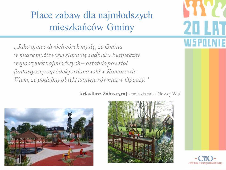 Place zabaw dla najmłodszych mieszkańców Gminy